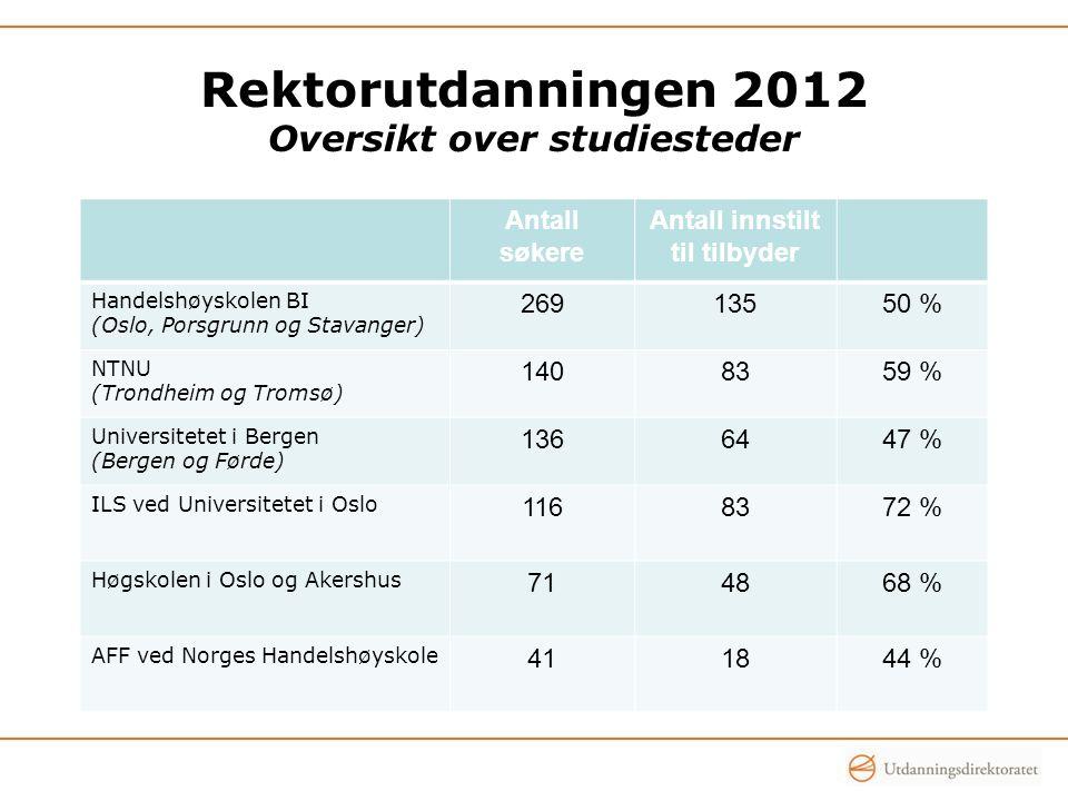 Rektorutdanningen 2012 Oversikt over studiesteder Antall søkere Antall innstilt til tilbyder Handelshøyskolen BI (Oslo, Porsgrunn og Stavanger) 269135