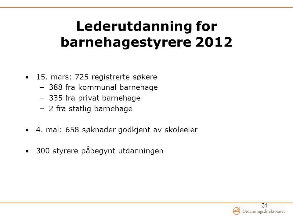 Lederutdanning for barnehagestyrere 2012 15. mars: 725 registrerte søkere –388 fra kommunal barnehage –335 fra privat barnehage –2 fra statlig barneha