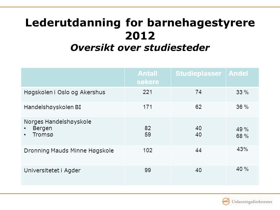 Lederutdanning for barnehagestyrere 2012 Oversikt over studiesteder Antall søkere StudieplasserAndel Høgskolen i Oslo og Akershus 22174 33 % Handelshø