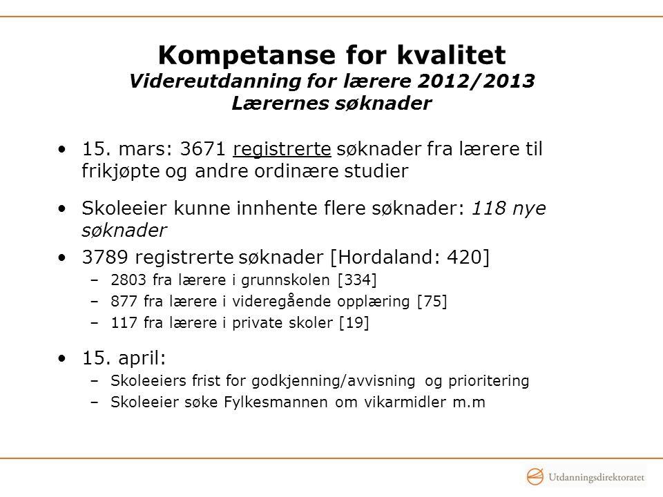 Kompetanse for kvalitet Videreutdanning for lærere 2012/2013 Lærernes søknader 15. mars: 3671 registrerte søknader fra lærere til frikjøpte og andre o