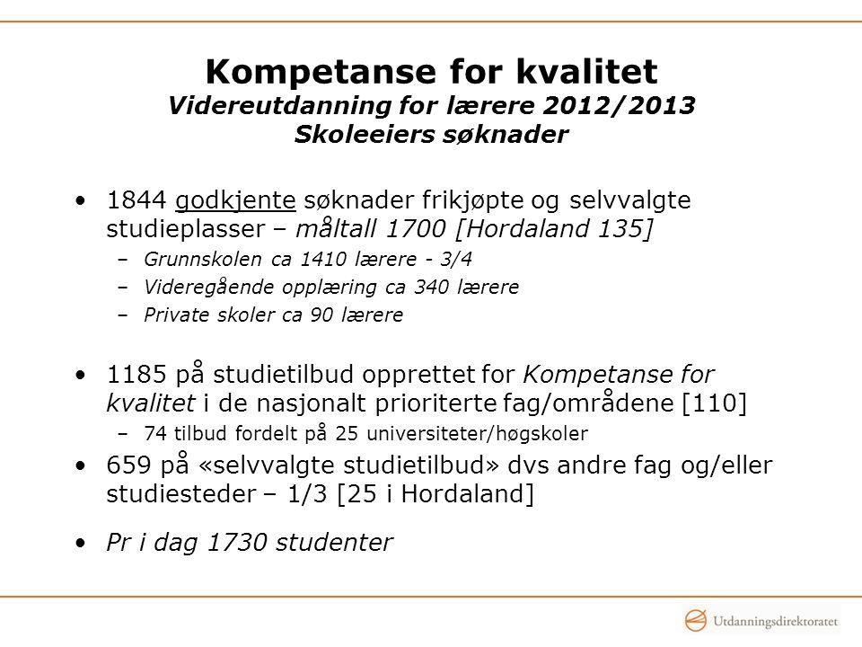Kompetanse for kvalitet Videreutdanning for lærere 2012/2013 Skoleeiers søknader 1844 godkjente søknader frikjøpte og selvvalgte studieplasser – målta