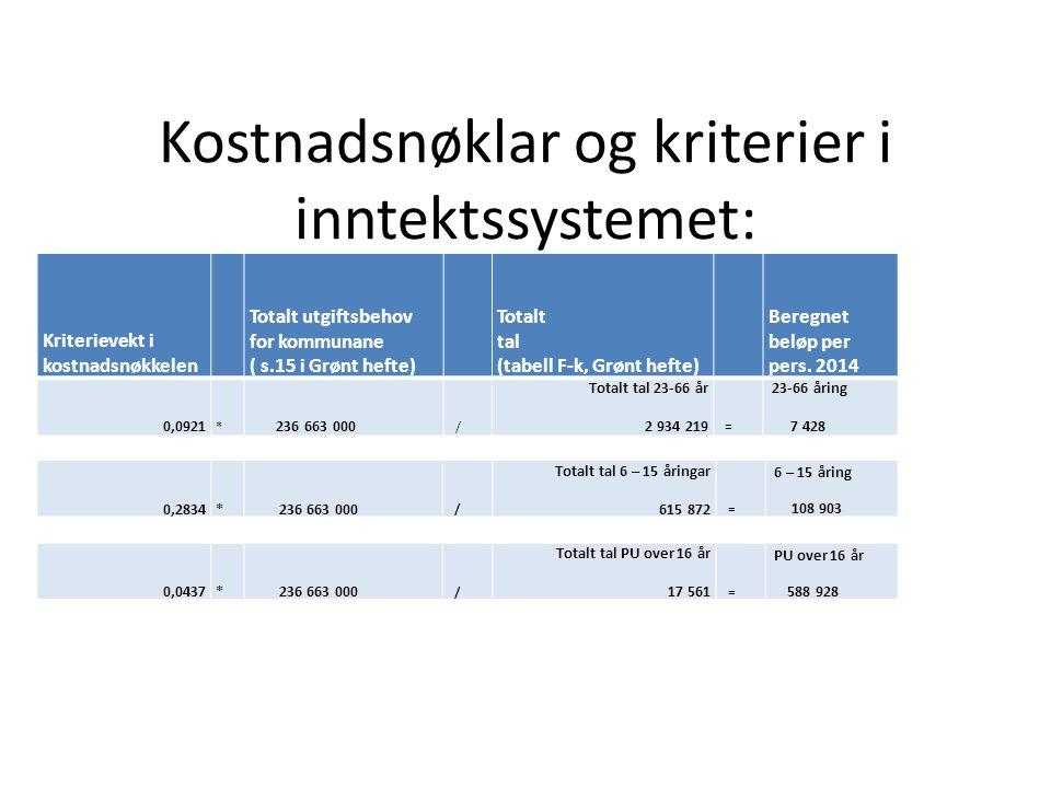 Kostnadsnøklar og kriterier i inntektssystemet: Kriterievekt i kostnadsnøkkelen Totalt utgiftsbehov for kommunane ( s.15 i Grønt hefte) Totalt tal (tabell F-k, Grønt hefte) Beregnet beløp per pers.
