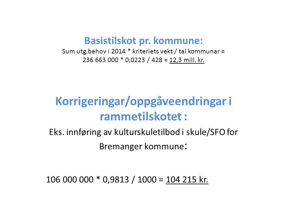 Basistilskot pr. kommune: Sum utg.behov i 2014 * kriteriets vekt / tal kommunar = 236 663 000 * 0,0223 / 428 = 12,3 mill. kr. Korrigeringar/oppgåveend