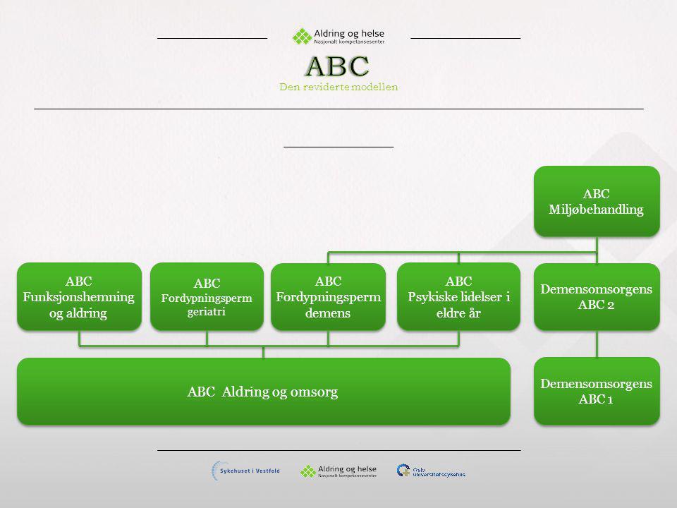 ABC Funksjonshemning og aldring ABC Fordypningsperm geriatri ABC Fordypningsperm geriatri ABC Fordypningsperm demens ABC Fordypningsperm demens ABC Ps