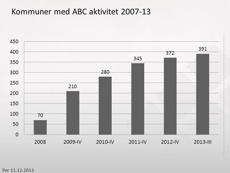 Per 11.12.2013 Kommuner med ABC aktivitet 2007-13