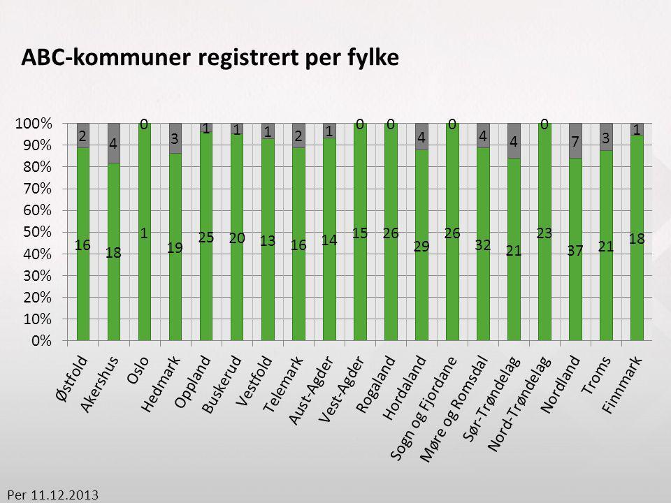 ABC-kommuner registrert per fylke Per 11.12.2013