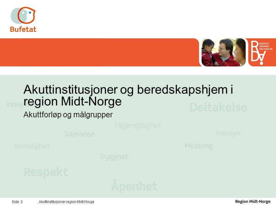 Side 2Akuttinstitusjoner region Midt-Norge Akuttinstitusjoner og beredskapshjem i region Midt-Norge Akuttforløp og målgrupper