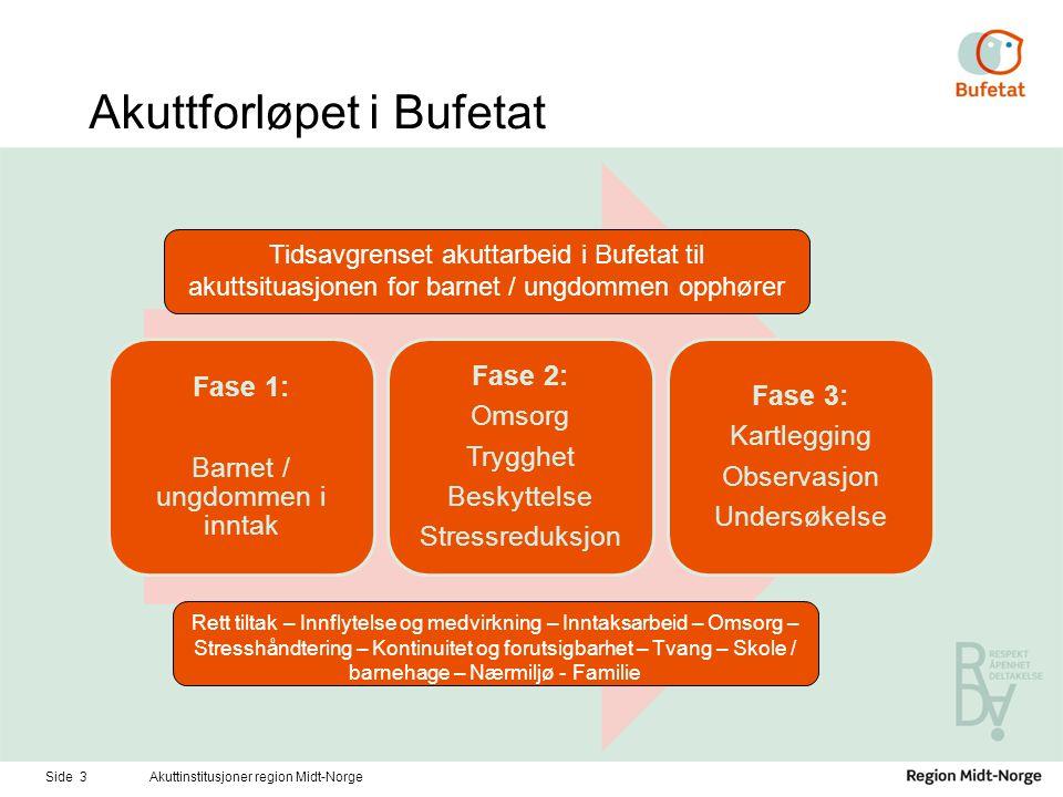 Side 3Akuttinstitusjoner region Midt-Norge Akuttforløpet i Bufetat Fase 1: Barnet / ungdommen i inntak Fase 2: Omsorg Trygghet Beskyttelse Stressreduk