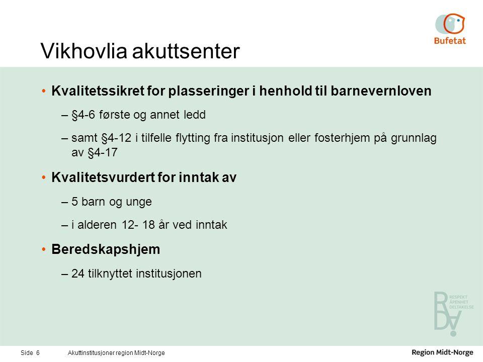 Vikhovlia akuttsenter Kvalitetssikret for plasseringer i henhold til barnevernloven –§4-6 første og annet ledd –samt §4-12 i tilfelle flytting fra ins