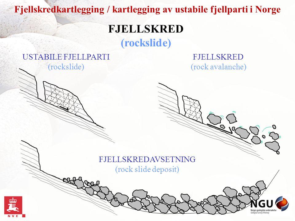 Fjellskredkartlegging / kartlegging av ustabile fjellparti i Norge FJELLSKRED (rockslide) FJELLSKRED (rock avalanche) FJELLSKREDAVSETNING (rock slide