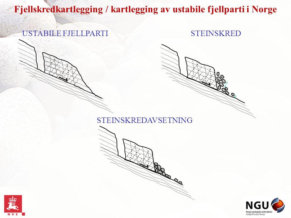 STEINSKRED STEINSKREDAVSETNING USTABILE FJELLPARTI Fjellskredkartlegging / kartlegging av ustabile fjellparti i Norge