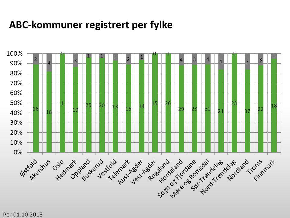 ABC-deltakere registrert per kvartal 2012-2013 (III) Per 01.10.2013