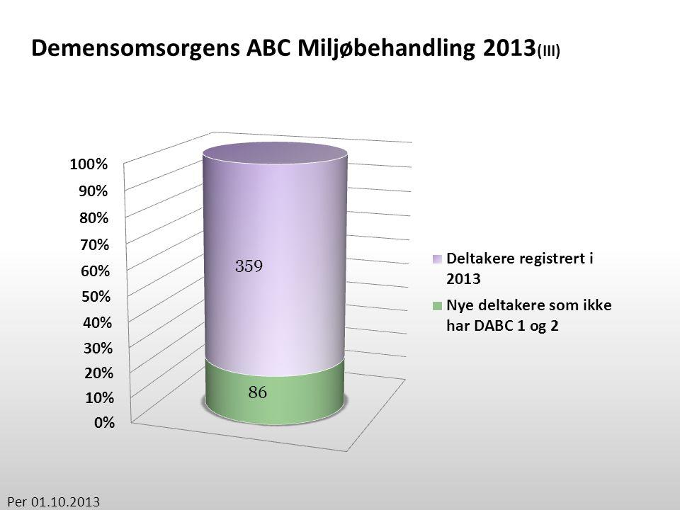 Demensomsorgens ABC Miljøbehandling 2013 (III) Per 01.10.2013