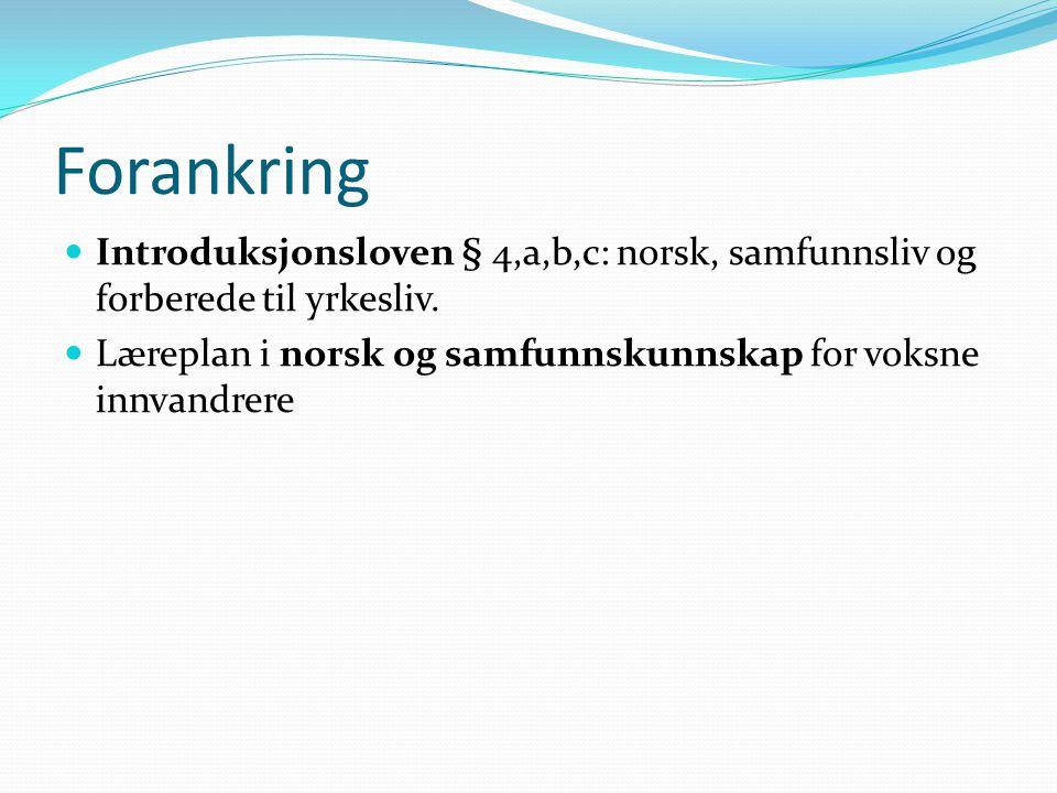 Forankring Introduksjonsloven § 4,a,b,c: norsk, samfunnsliv og forberede til yrkesliv. Læreplan i norsk og samfunnskunnskap for voksne innvandrere