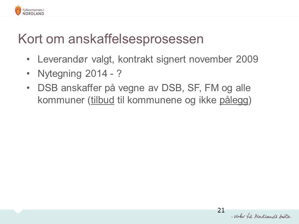 Kort om anskaffelsesprosessen Leverandør valgt, kontrakt signert november 2009 Nytegning 2014 - .