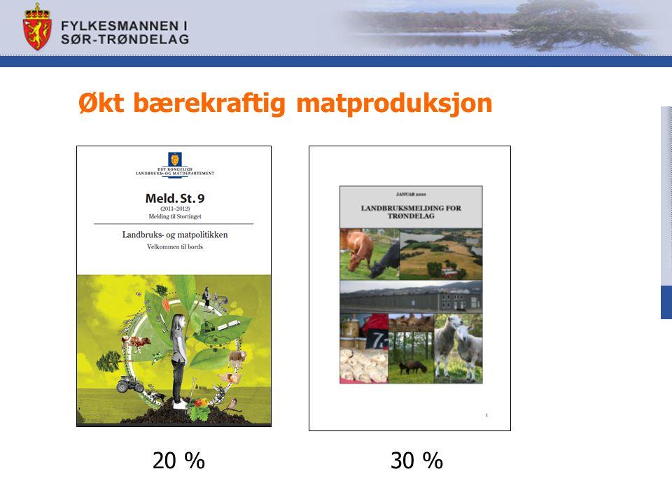 Økt bærekraftig matproduksjon 30 %20 %