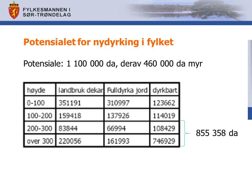Potensialet for nydyrking i fylket Potensiale: 1 100 000 da, derav 460 000 da myr 855 358 da