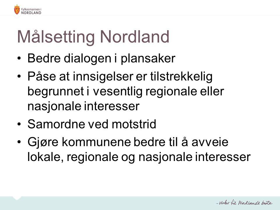 Målsetting Nordland Bedre dialogen i plansaker Påse at innsigelser er tilstrekkelig begrunnet i vesentlig regionale eller nasjonale interesser Samordne ved motstrid Gjøre kommunene bedre til å avveie lokale, regionale og nasjonale interesser