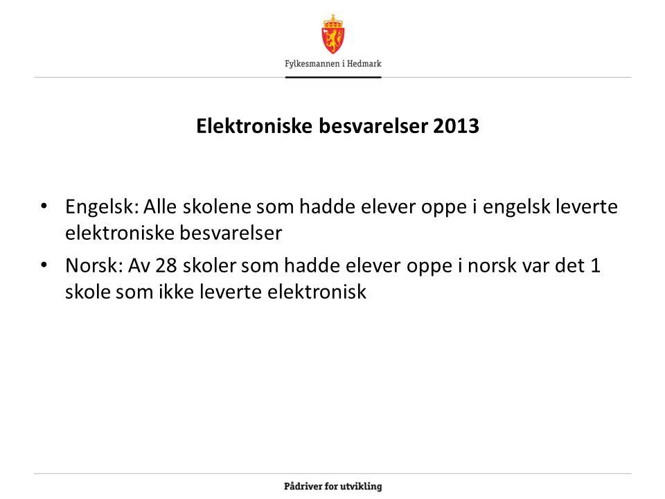 Elektroniske besvarelser 2013 Engelsk: Alle skolene som hadde elever oppe i engelsk leverte elektroniske besvarelser Norsk: Av 28 skoler som hadde ele