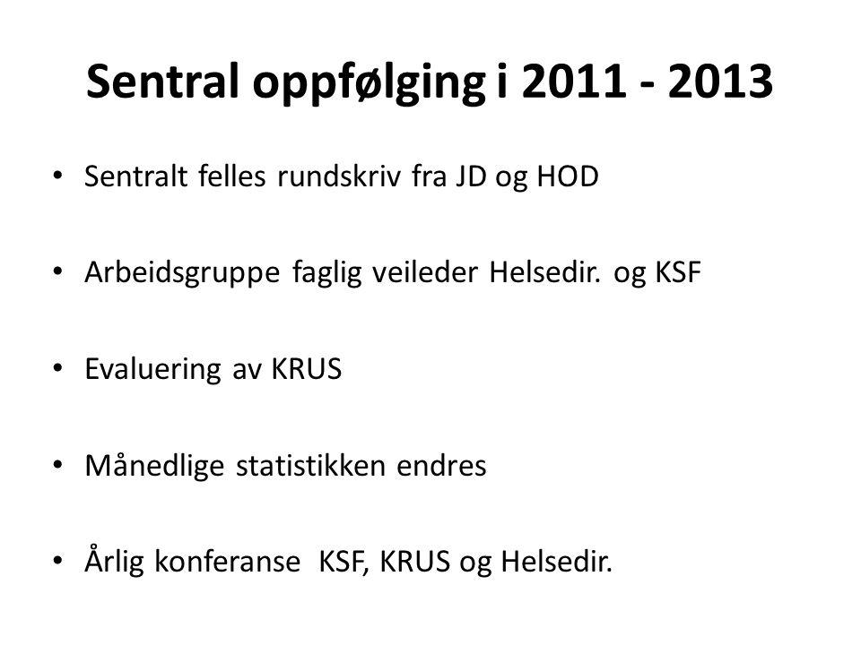 Sentral oppfølging i 2011 - 2013 Sentralt felles rundskriv fra JD og HOD Arbeidsgruppe faglig veileder Helsedir.