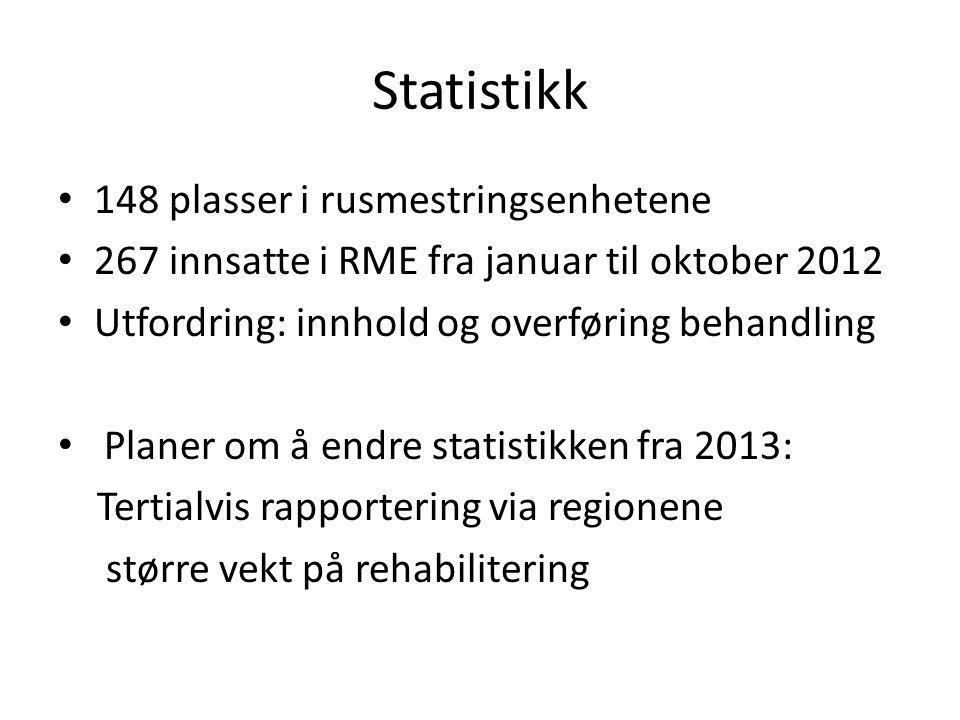 Statistikk 148 plasser i rusmestringsenhetene 267 innsatte i RME fra januar til oktober 2012 Utfordring: innhold og overføring behandling Planer om å endre statistikken fra 2013: Tertialvis rapportering via regionene større vekt på rehabilitering