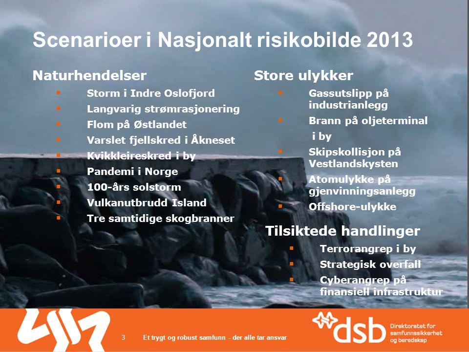 Et trygt og robust samfunn - der alle tar ansvar3 Naturhendelser  Storm i Indre Oslofjord  Langvarig strømrasjonering  Flom på Østlandet  Varslet