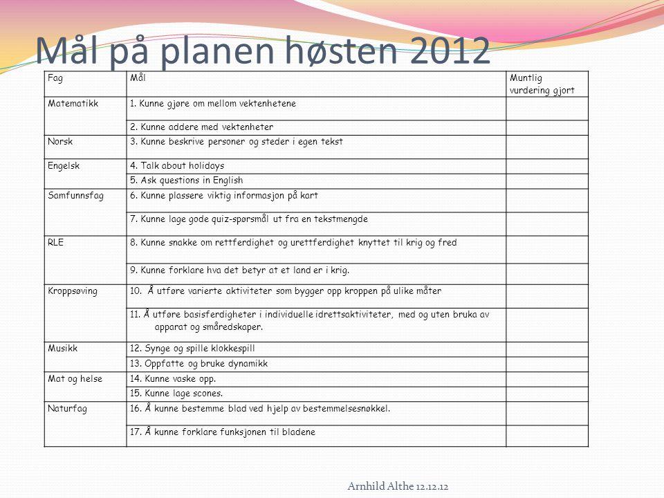Mål på planen høsten 2012 Arnhild Althe 12.12.12 FagMål Muntlig vurdering gjort Matematikk1. Kunne gjøre om mellom vektenhetene 2. Kunne addere med ve