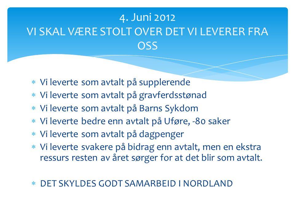  Nav Forvaltning Nordland-Landsdekkende ytelse.