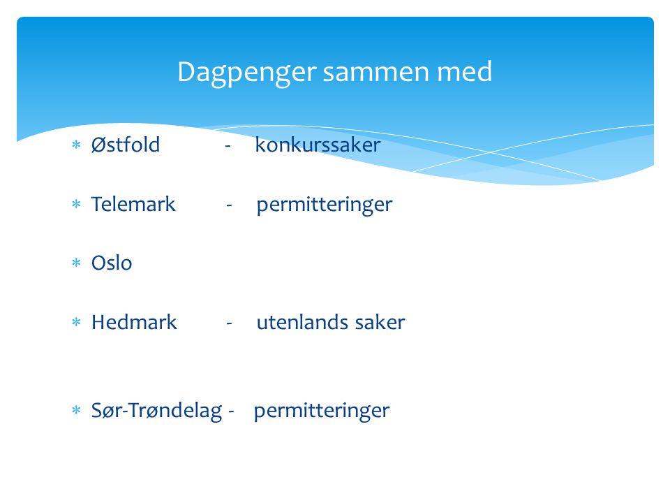  Antall medarbeidere i Nordland 36  Antall fylker 6  Antall medarbeidere på landsbasis 165  VI SKAL JOBBE I EN KØ, DET SETTER KRAV TIL OSS.