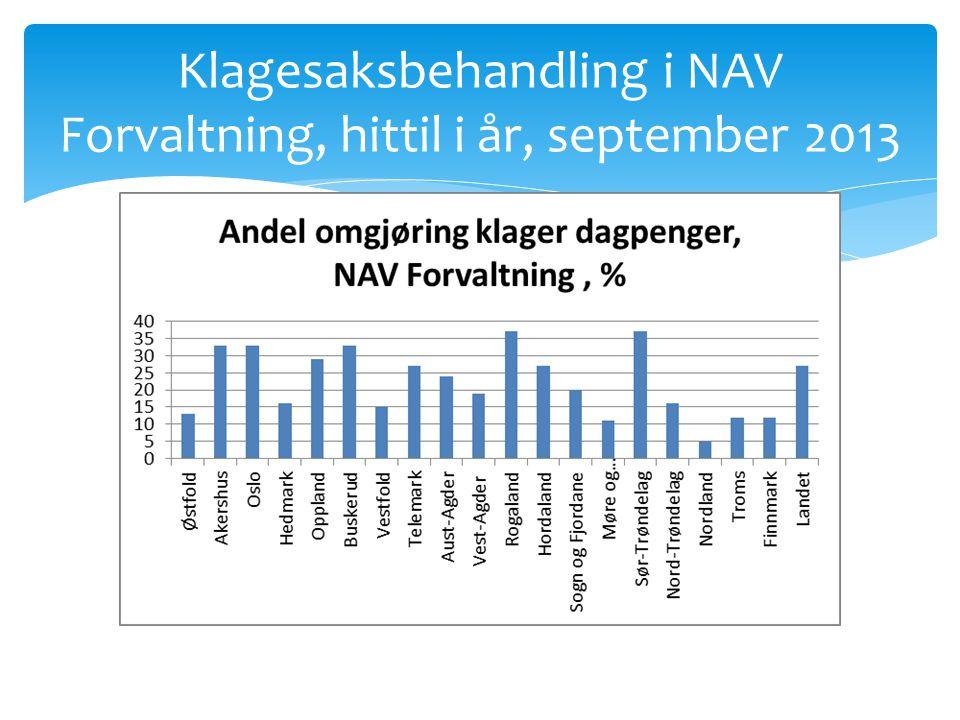AAP SPESIELT OM KONVERTERTE SAKER NB Midlertid rutine gjeldende fra 21.10.2013 beskriver bl.a.