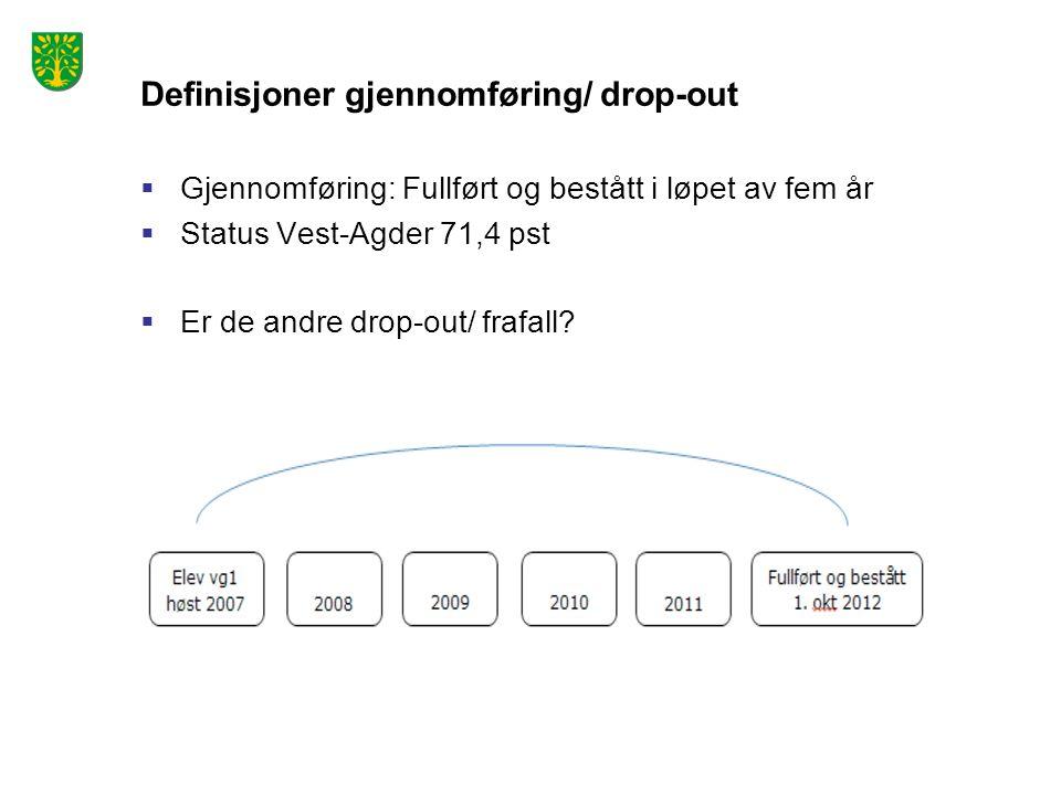 Definisjoner gjennomføring/ drop-out  Gjennomføring: Fullført og bestått i løpet av fem år  Status Vest-Agder 71,4 pst  Er de andre drop-out/ frafall
