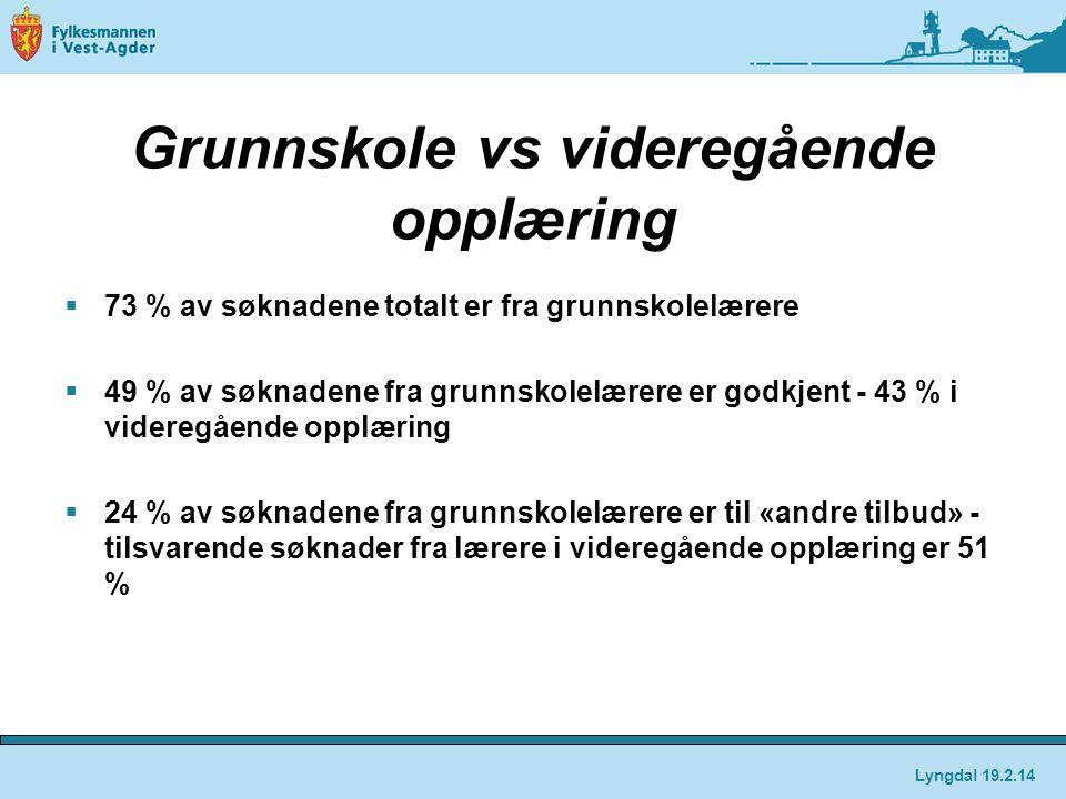 Grunnskole vs videregående opplæring  Videregående lærere søker i større grad på «andre tilbud»  Fylkeskommunene godkjenner søknader i noe mindre grad enn kommunene Lyngdal 19.2.14