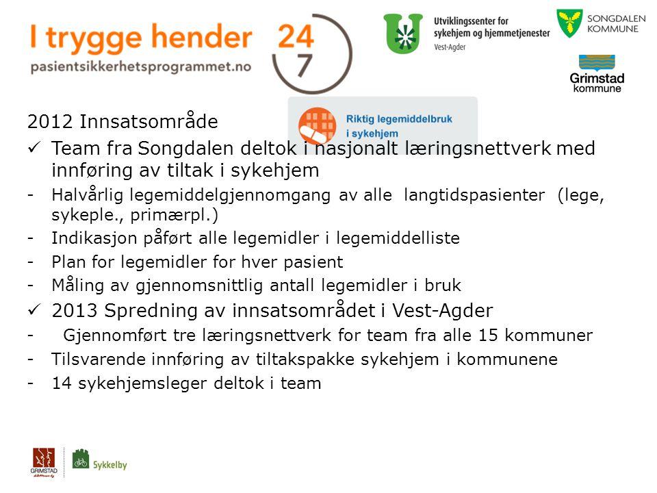 2012 Innsatsområde Team fra Songdalen deltok i nasjonalt læringsnettverk med innføring av tiltak i sykehjem -Halvårlig legemiddelgjennomgang av alle l
