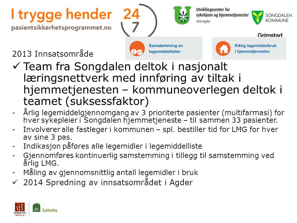 2013 Innsatsområde og Team fra Songdalen deltok i nasjonalt læringsnettverk med innføring av tiltak i hjemmetjenesten – kommuneoverlegen deltok i team