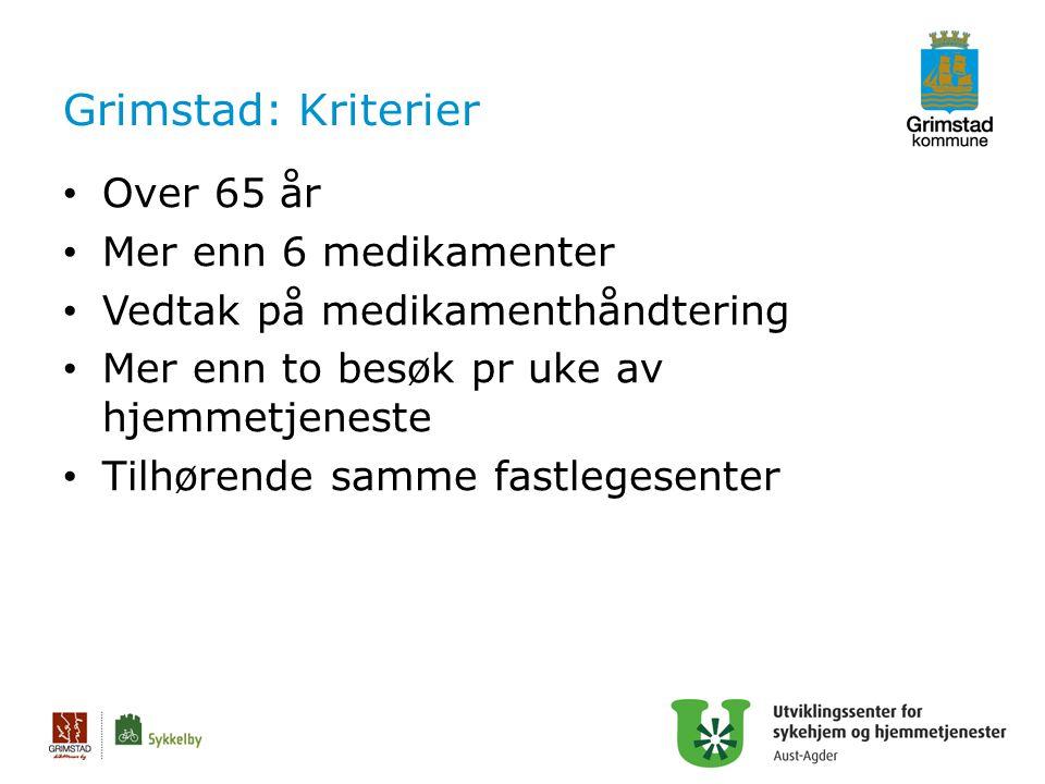 Grimstad: Kriterier Over 65 år Mer enn 6 medikamenter Vedtak på medikamenthåndtering Mer enn to besøk pr uke av hjemmetjeneste Tilhørende samme fastle