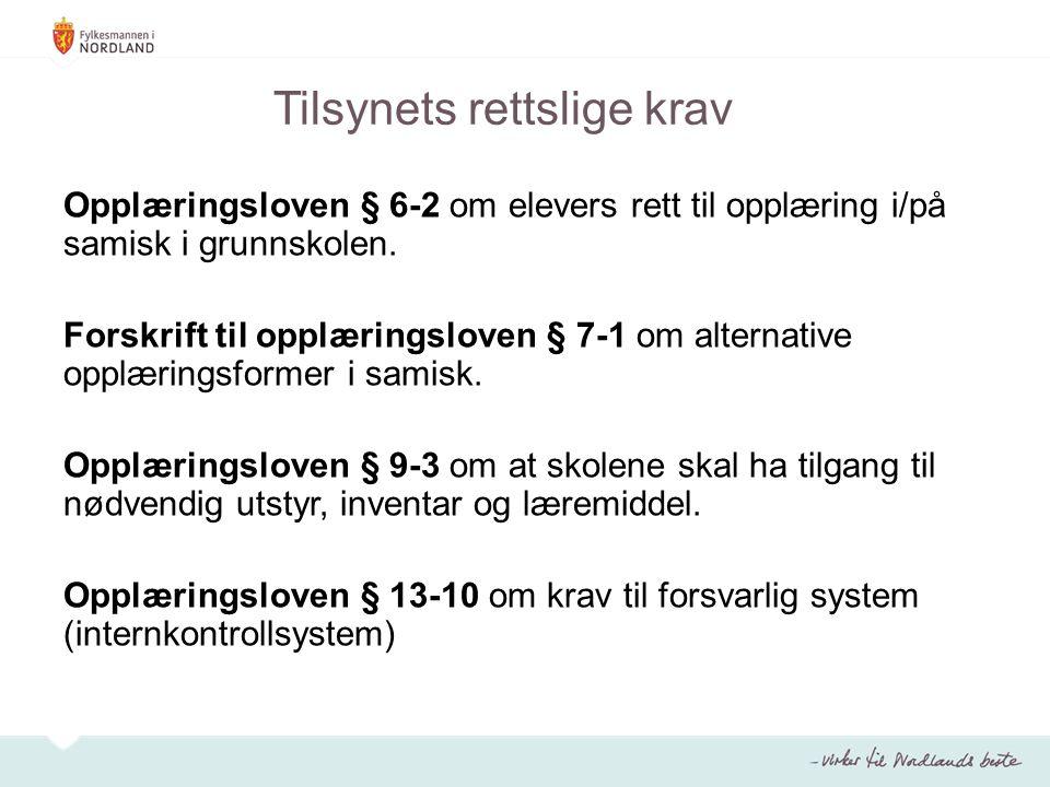 Tilsynets rettslige krav Opplæringsloven § 6-2 om elevers rett til opplæring i/på samisk i grunnskolen. Forskrift til opplæringsloven § 7-1 om alterna