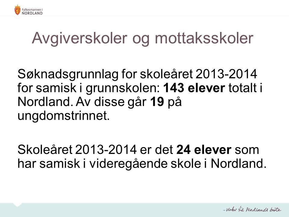 Avgiverskoler og mottaksskoler Søknadsgrunnlag for skoleåret 2013-2014 for samisk i grunnskolen: 143 elever totalt i Nordland. Av disse går 19 på ungd