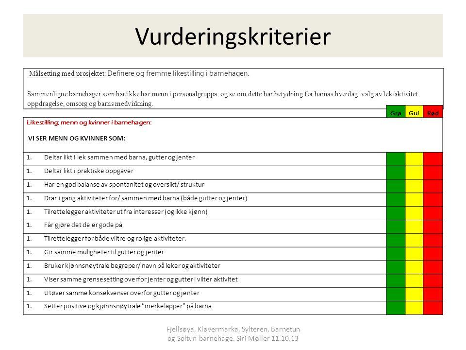 Vurderingskriterier Målsetting med prosjektet : Definere og fremme likestilling i barnehagen.