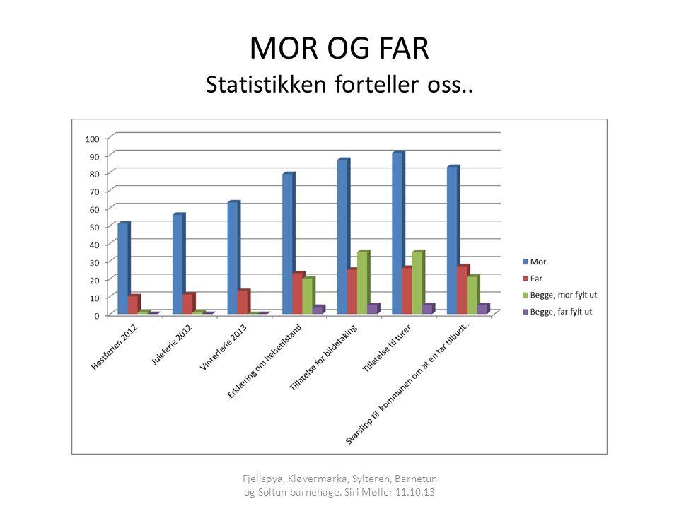 MOR OG FAR Statistikken forteller oss..