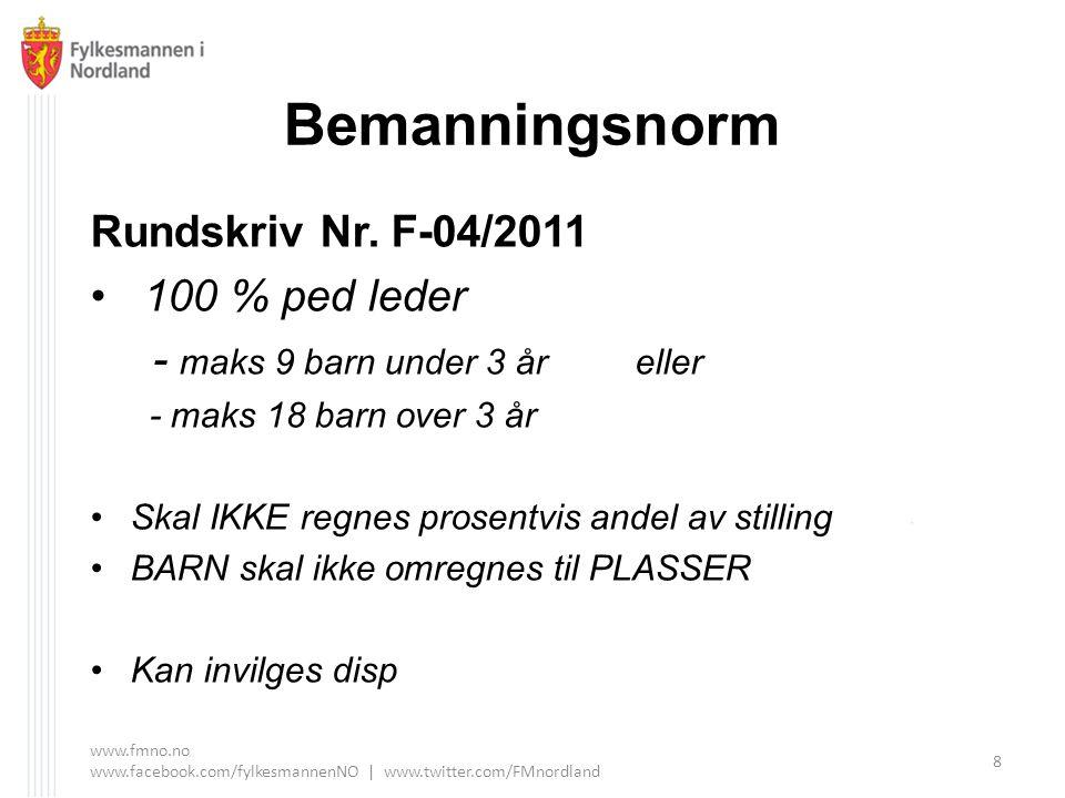 Bemanningsnorm Rundskriv Nr. F-04/2011 100 % ped leder - maks 9 barn under 3 år eller - maks 18 barn over 3 år Skal IKKE regnes prosentvis andel av st