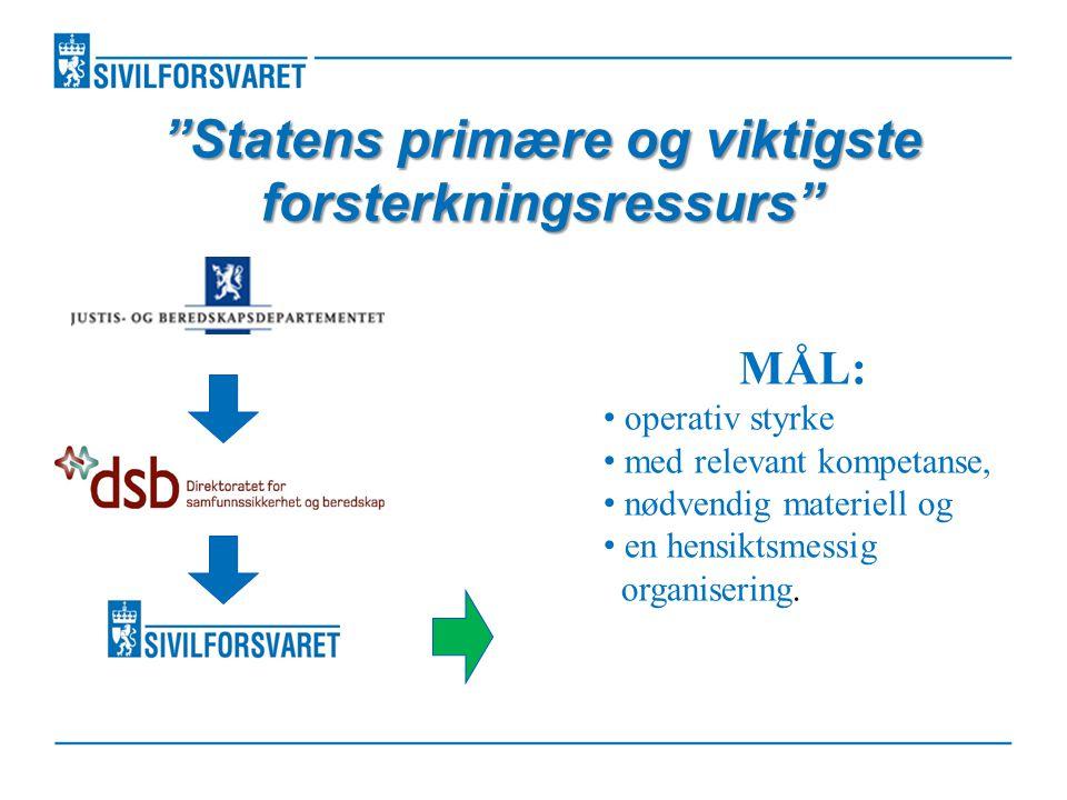 """""""Statens primære og viktigste forsterkningsressurs"""" MÅL: operativ styrke med relevant kompetanse, nødvendig materiell og en hensiktsmessig organiserin"""