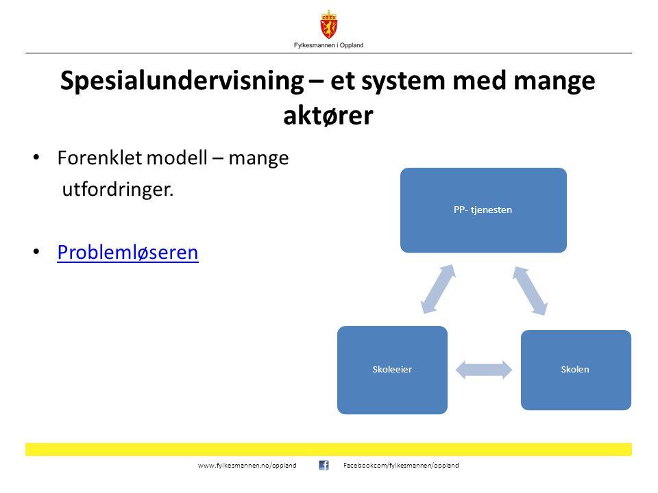 www.fylkesmannen.no/opplandFacebookcom/fylkesmannen/oppland Spesialundervisning – et system med mange aktører Forenklet modell – mange utfordringer. P