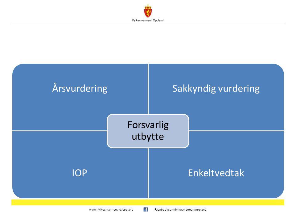 www.fylkesmannen.no/opplandFacebookcom/fylkesmannen/oppland ÅrsvurderingSakkyndig vurdering IOPEnkeltvedtak Forsvarlig utbytte