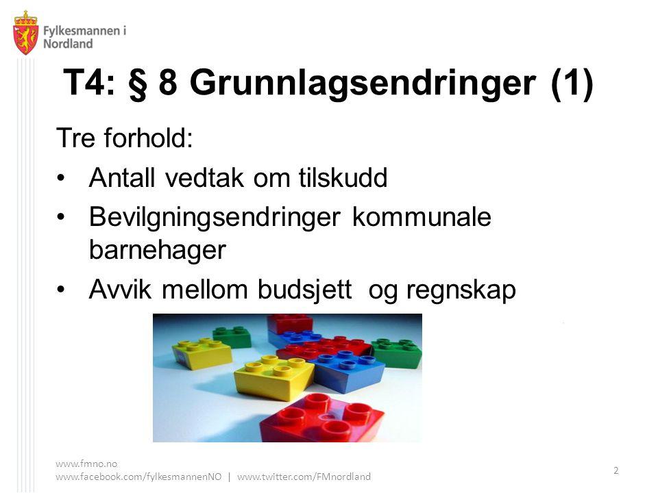 T4: § 8 Grunnlagsendringer (1) Tre forhold: Antall vedtak om tilskudd Bevilgningsendringer kommunale barnehager Avvik mellom budsjett og regnskap www.