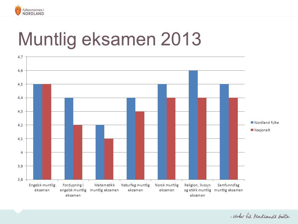 Skriftlig eksamen 2013