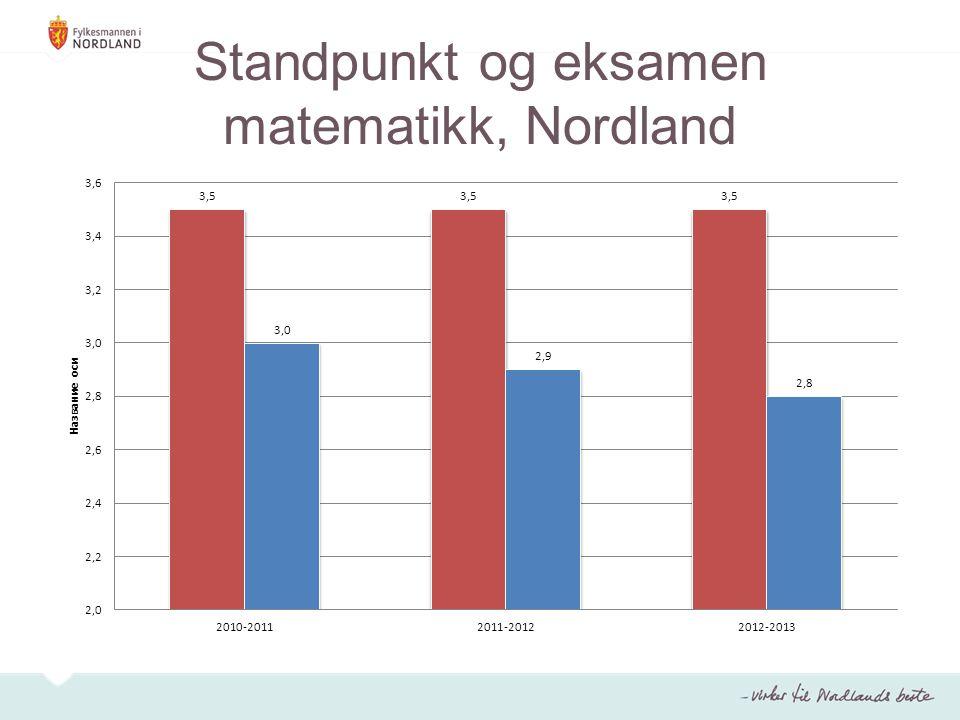 Standpunkt og eksamen matematikk, Nordland