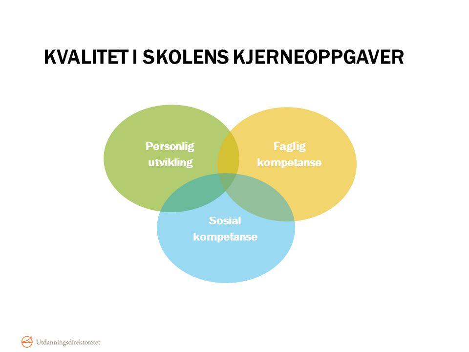 KVALITET I SKOLENS KJERNEOPPGAVER Personlig utvikling Faglig kompetanse Sosial kompetanse