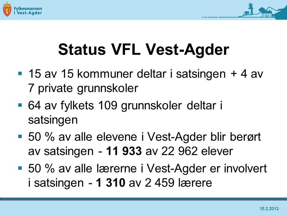 Status VFL Vest-Agder  15 av 15 kommuner deltar i satsingen + 4 av 7 private grunnskoler  64 av fylkets 109 grunnskoler deltar i satsingen  50 % av