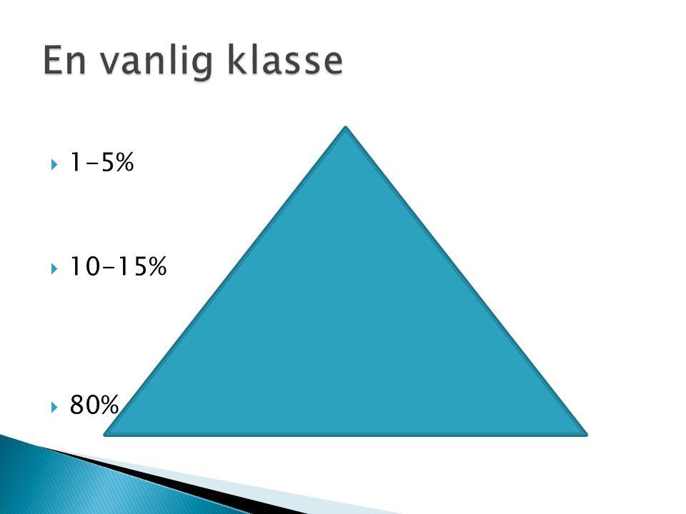  1-5%  10-15%  80%