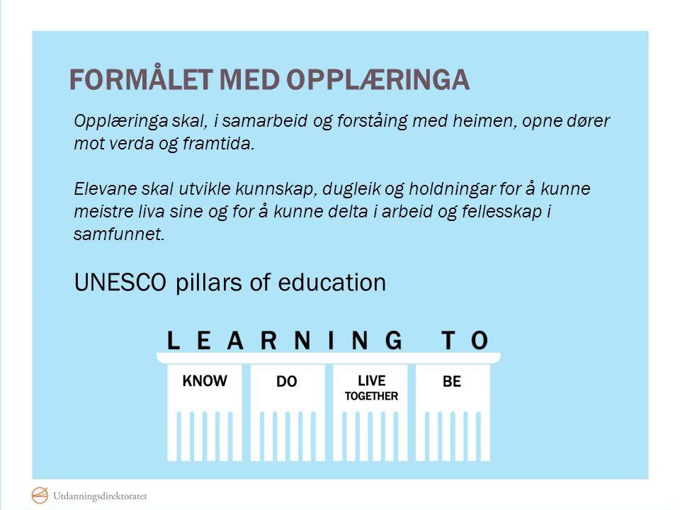 Prinsippene for opplæringen Opplæringa skal: - fremme allsidig utvikling hos elevane - stimulere elevane i personleg utvikling og i styrking av eigen identitet, i det å utvikle etisk, sosial og kulturell kompetanse og evne til demokratiforståing og demokratisk deltaking